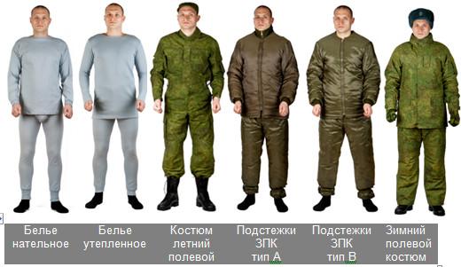 Военная экипировка, форма, снабжение и средства защиты.
