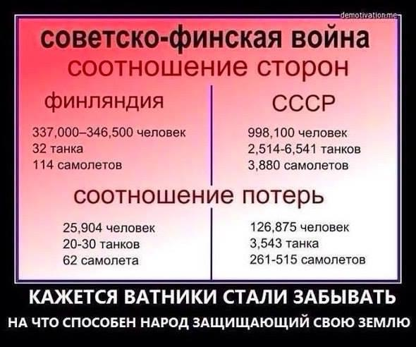 СССР-Фин