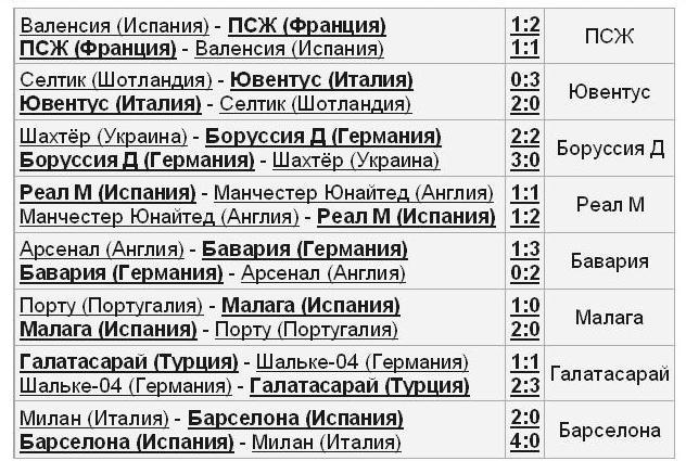 Лига чемпионов.doc1