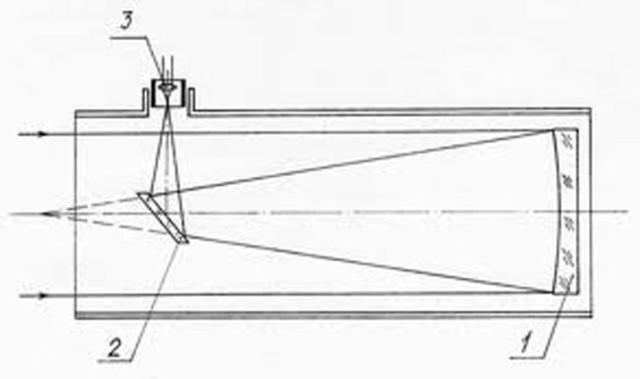 Рис. 5.4 Схема телескопа
