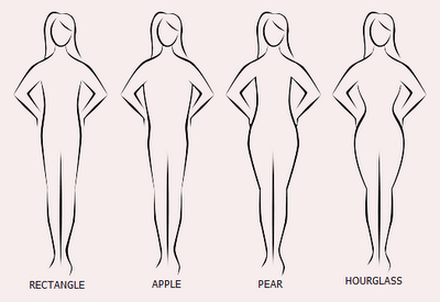 clothes-suit-body-shapes