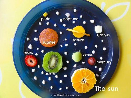 Макет солнечной системы для детского сада