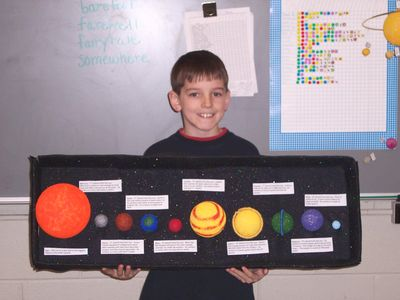 Solar system projects for the third grade ehow 2014 01 09 solar system