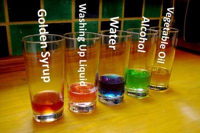 labelled-liquids