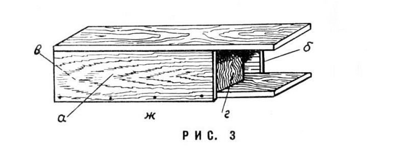Модель разработана орнитологом К. Н. Благослоновым