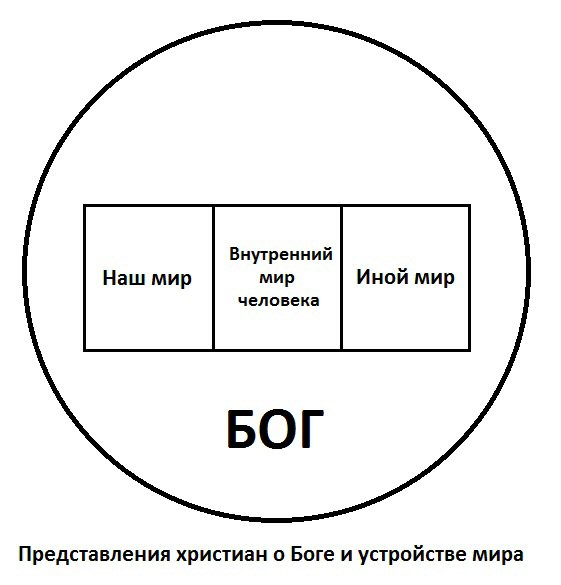 Бог ris_19