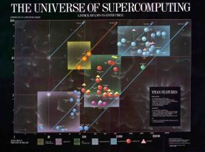ardent_supercomputing_poster_1988