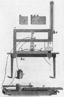 220px-Morse_telegraph