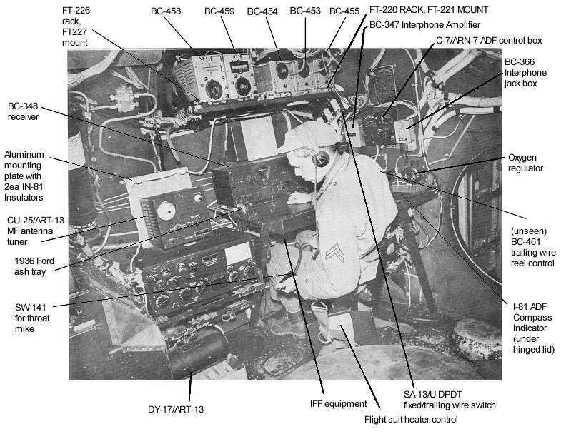 B-29_radio