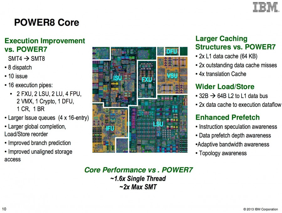 POWER8CORE