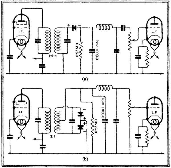 Westector_1933_Fig1(1)