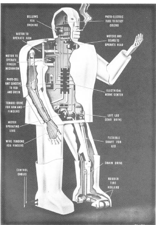 HM-ElektroDiagram