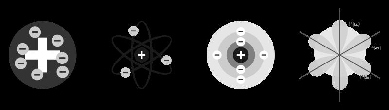 800px-Evolution_of_atomic_models_infographic.svg