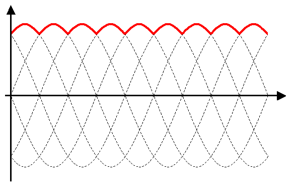 Waveform_fullwave_rectifier3