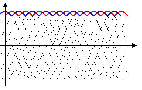 Waveform_fullwave_rectifier6