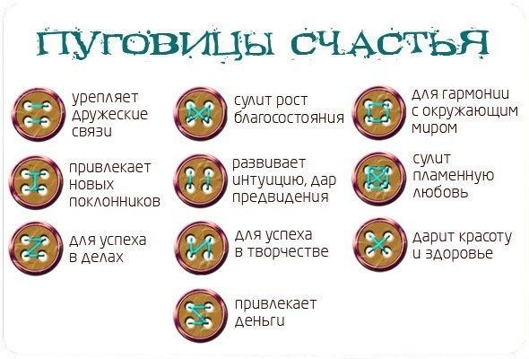 Пуговицы. pg