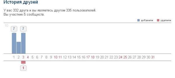 СК 4. Др.