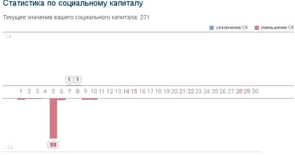 СК. 11. 09.