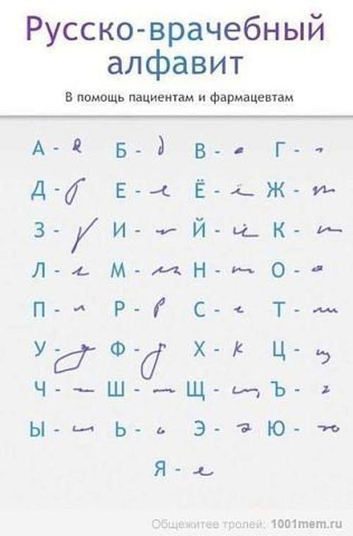 расшифровка русского врачебного алфавита