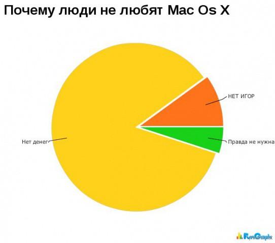 статистика с юмором