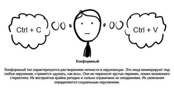 особенности характера (акцентуации) по Личко