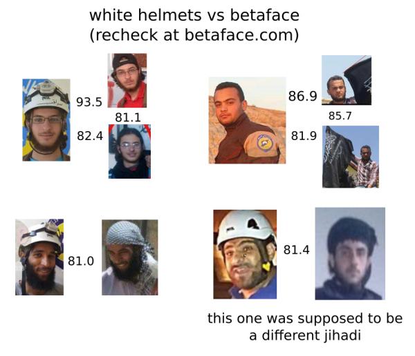 whitehelmets-vs-betaface-leaderboard.png