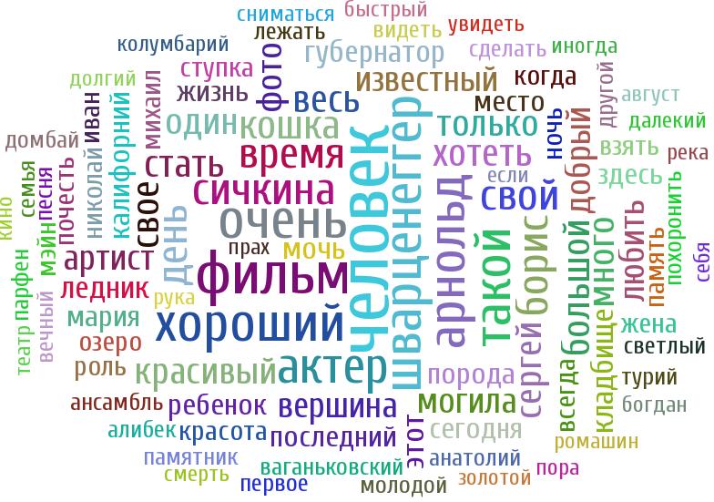 Слова из слов онлайн картинка