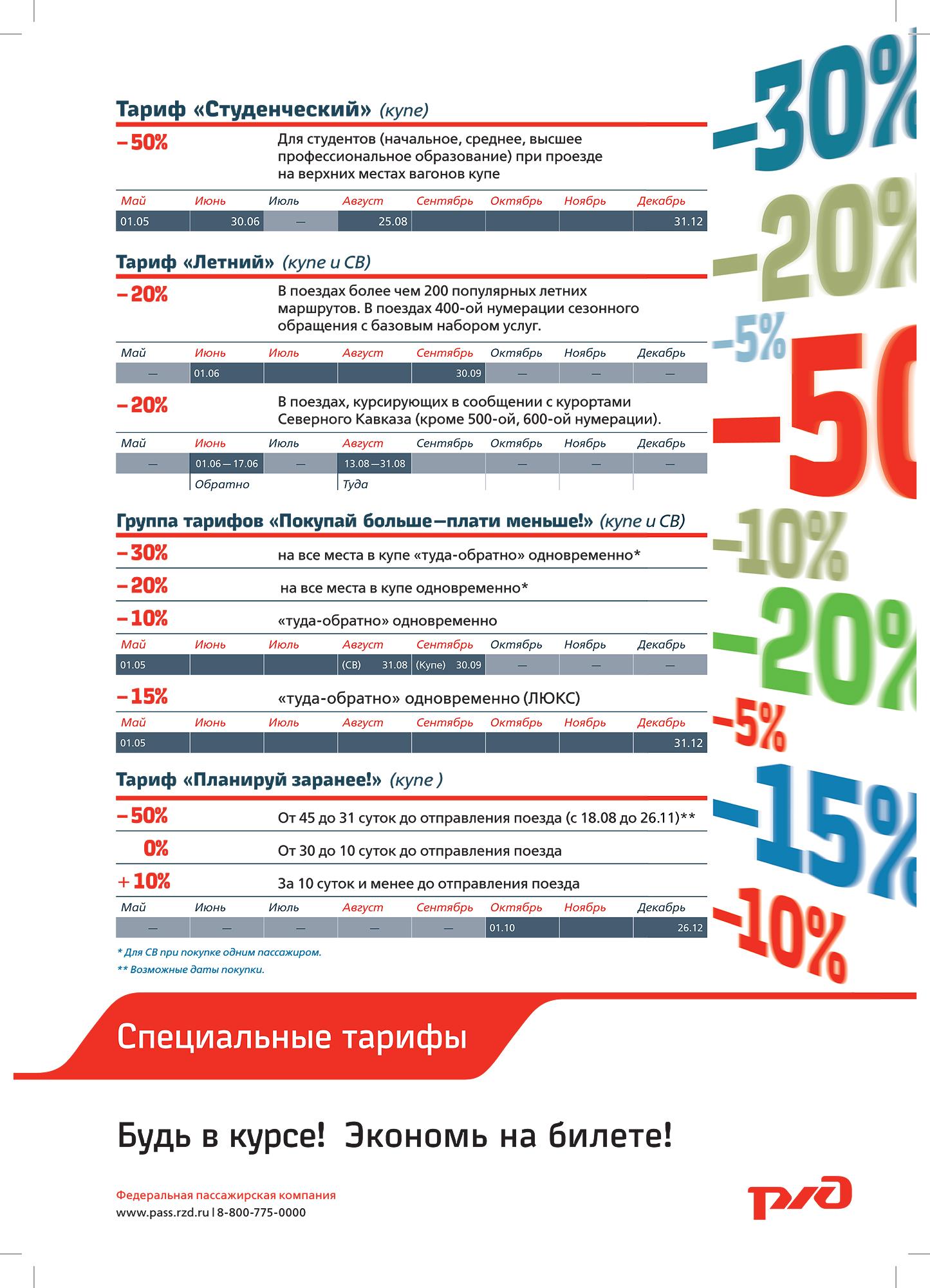 ФПК_проезд