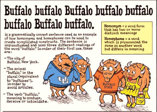 Buffalo_buffalo_WikiWorld