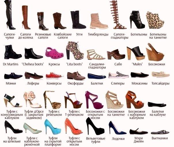 названия обуви на английском