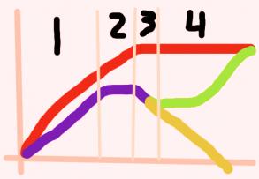 кривая бандуры