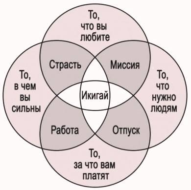 икигай