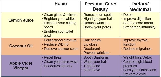72-uses-simple-household-products- 1