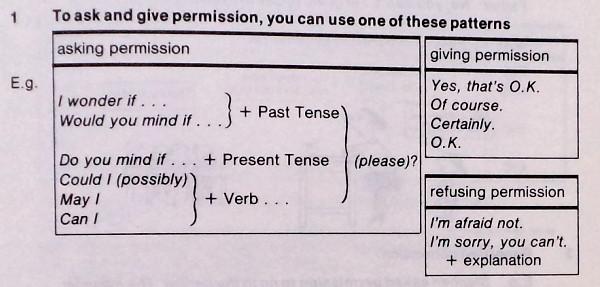 _permission 2