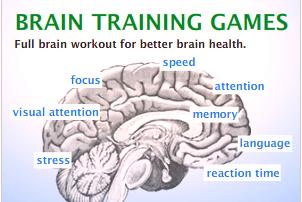 Насколько полезны игры для тренировки мозга
