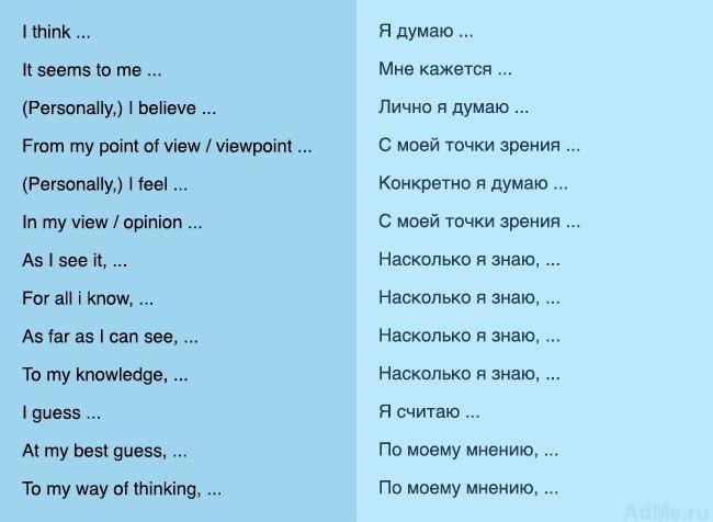 75 способов грамотно начать предложение на английском 3