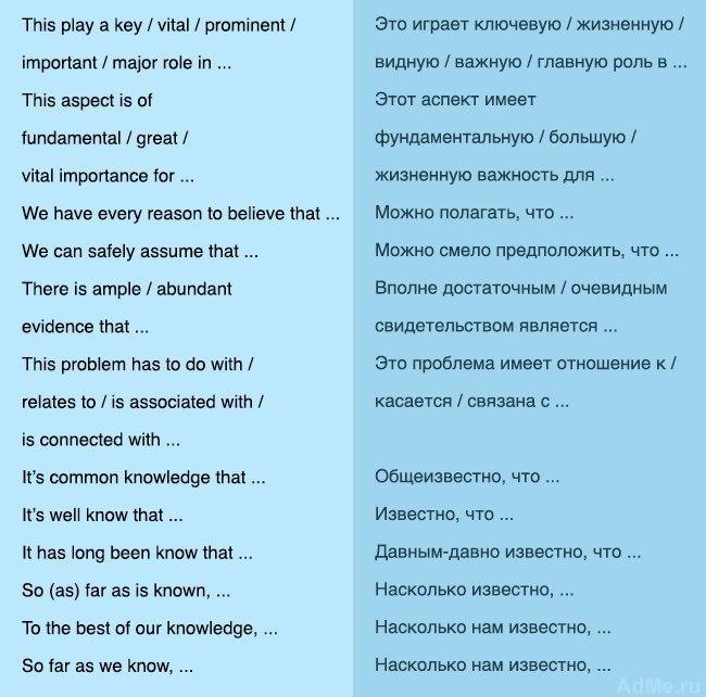 75 способов грамотно начать предложение на английском 4