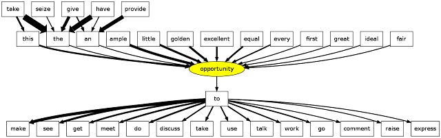 _opportunity