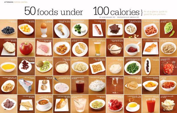 50 продуктов меньше 100 килокалорий