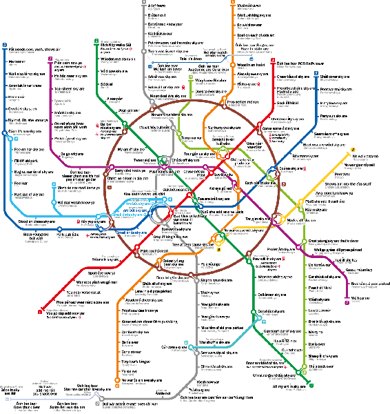metromap_translated_msc