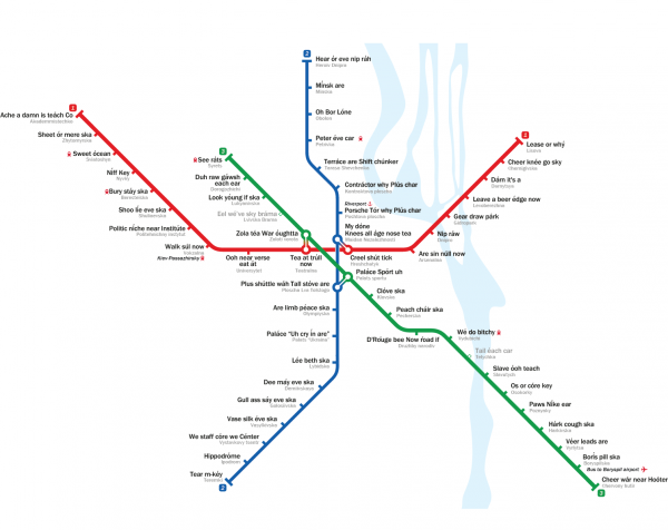 metromap_translated_kiev