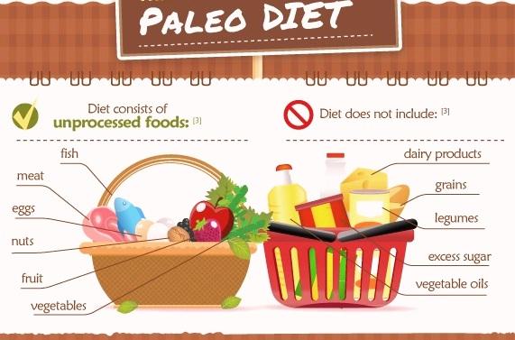 paleo-dieta-2