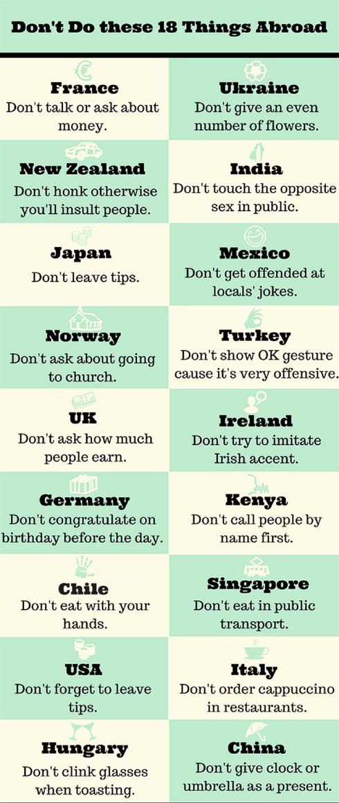 18 travel mistakes