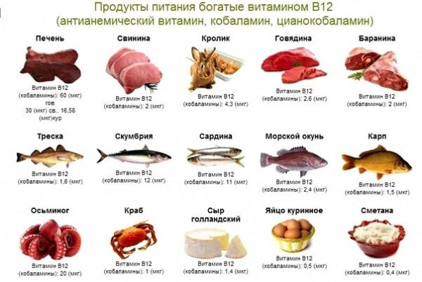 стоматит витамин в12 и нистатин