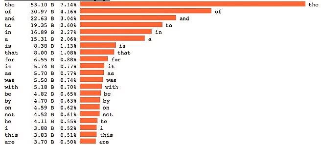 первая 1000 английских слов - частотный список