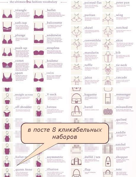 - FASHION ENGLISH названия женской одежды на английском