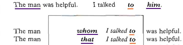 предлог и вопросительное слово в английском -
