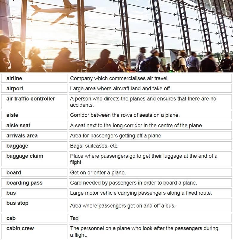 Летим самолетом и аэропорт - английские фразы с переводом