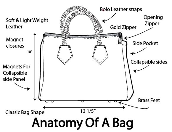 - женские сумочки - 30 наименований с описанием. En-Ru