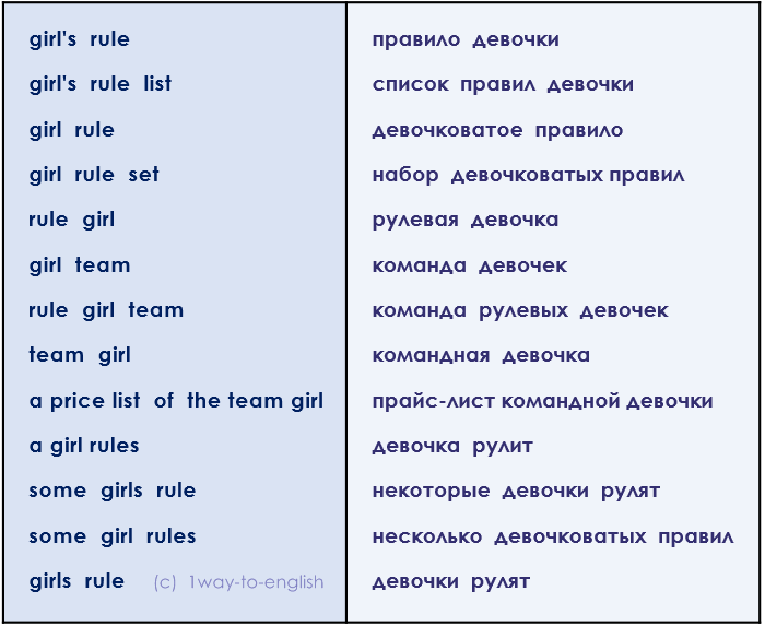 girls-rule родительный падеж в английском ---
